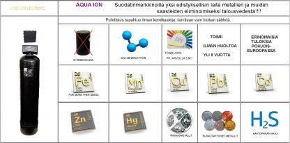 aqua ion vedenparannusyksikön ominaisuuksia